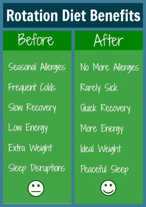 rotation diet benefits