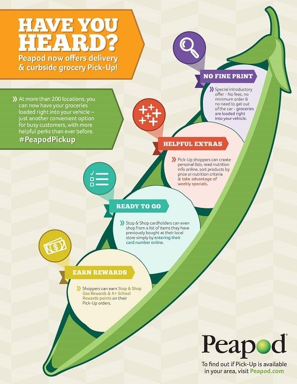 peapod infographic
